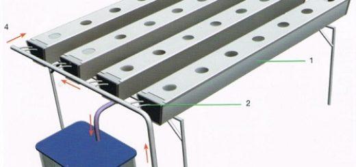 Gambar Kerangka Hidroponik NFT Sederhana